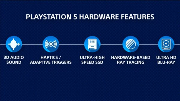 PS5 hardware specs, features