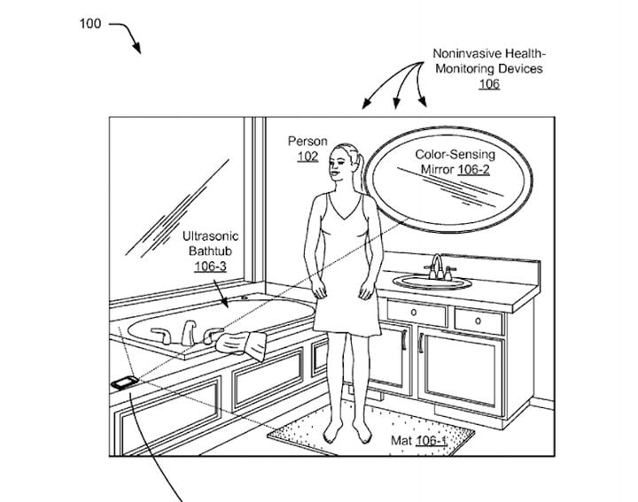 Google patented a system that can analyze health data through the sensors in the bathroom
