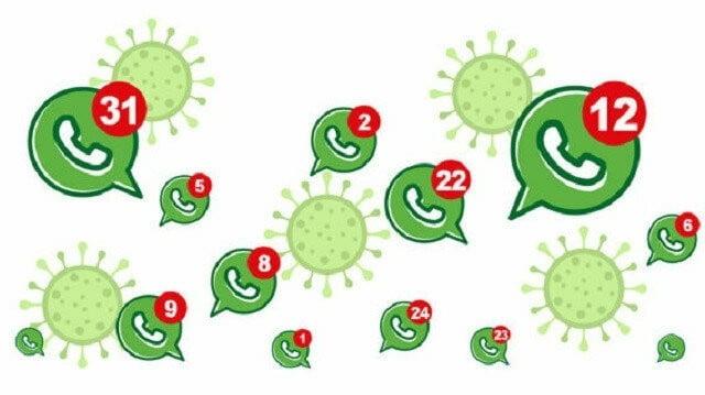 Coronavirus measure Whatsapp limits bulk message forwarding