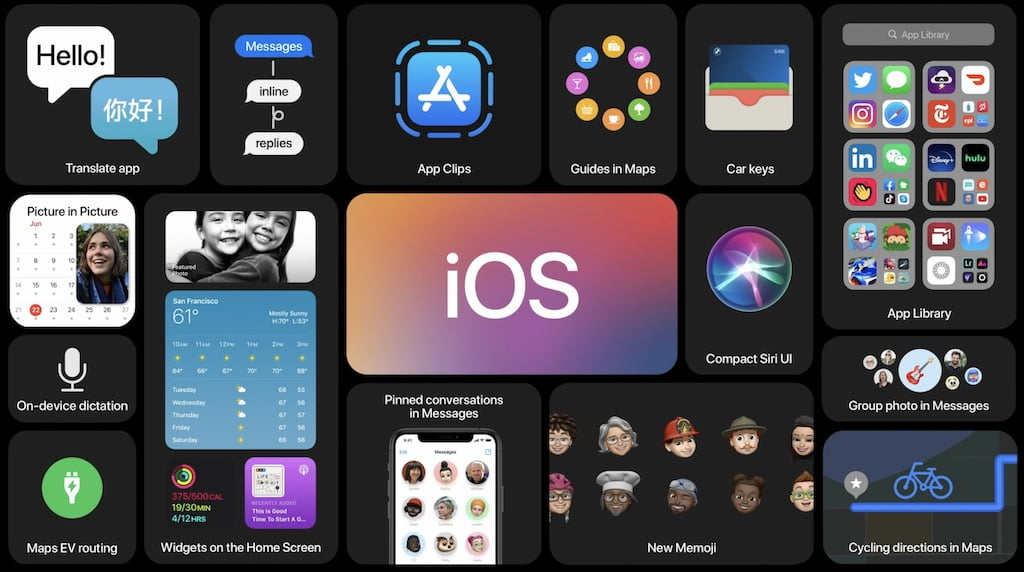 Apple releases Beta 4 for iOS 14 iPadOS 14 watchOS 7 and tvOS 14