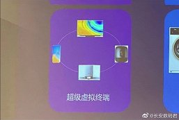 First photos from Huawei HarmonyOS 2.0 are here