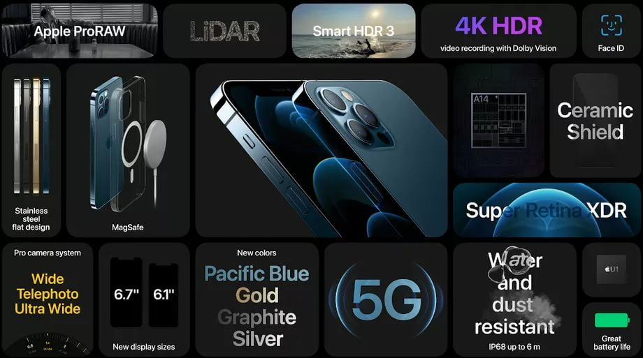 iPhone 12 models will have 5G