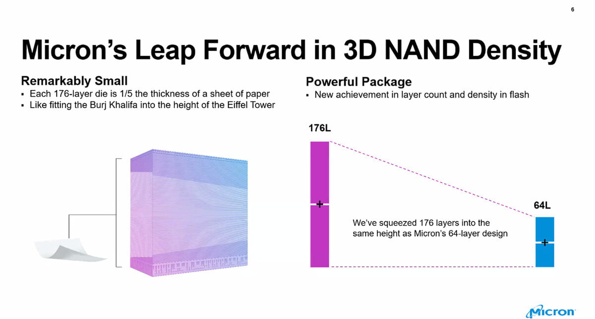 Micron announces new 176-Layer NAND technology: 33% faster SSDs