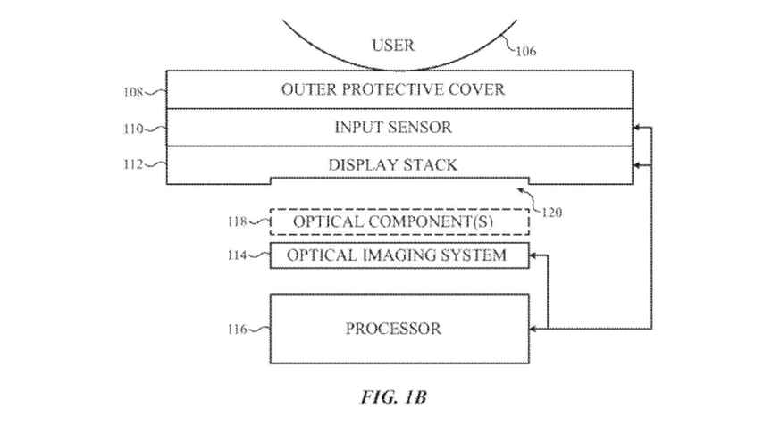Apple to patent new Touch ID: an under-screen fingerprint reader