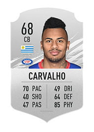 FIFA 21 The 10 strongest players - Average and rating