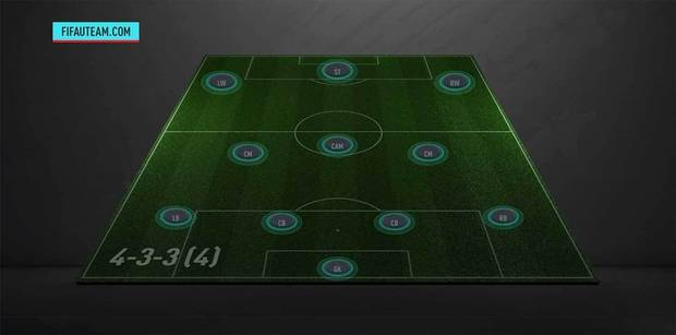 FIFA 21 Top 5 formations and tactics for winning matches in FUT