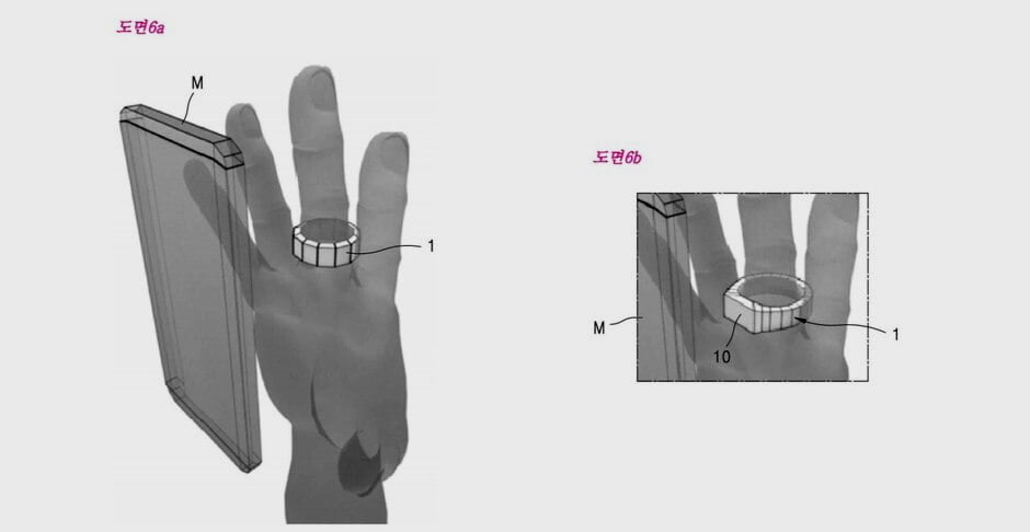 Samsung patents a ring that can charge smartphones