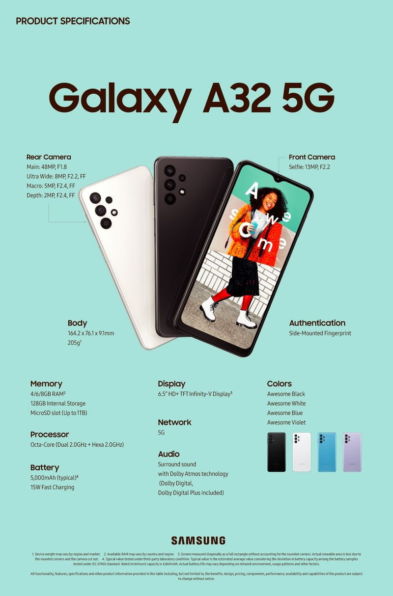 Samsung announced Galaxy A32 5G: Specs, price and release date