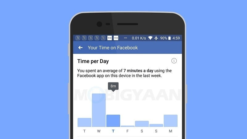 How to see how much time you spend on Facebook?