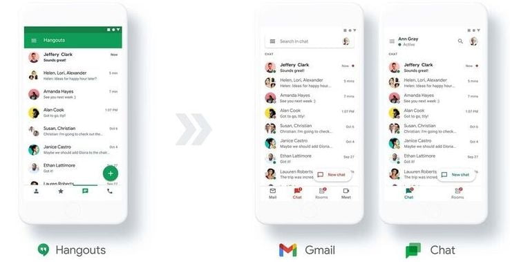 Google Chat prepares for Hangouts transition preview