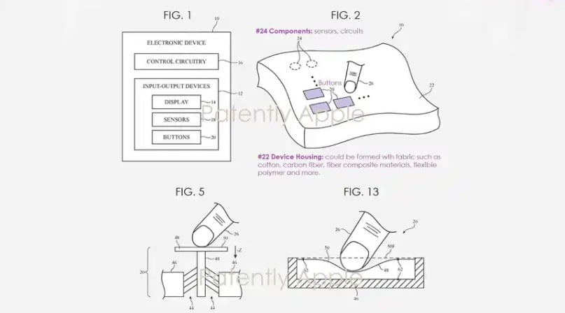 """Patent shows Apple's works on creating a """"smart fabric"""""""
