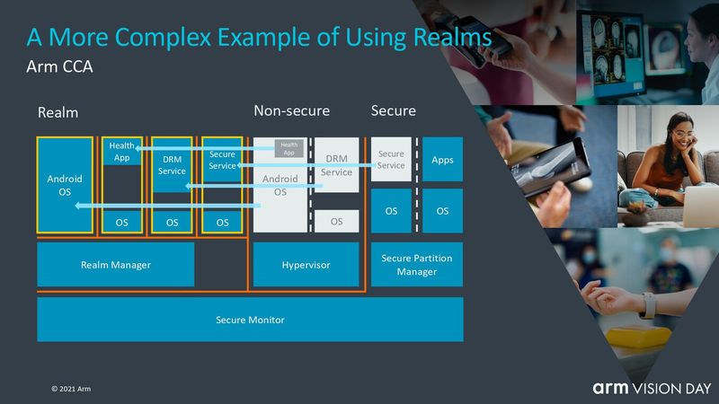 ARM unveils ARMv9, its first new chip architecture in ten years