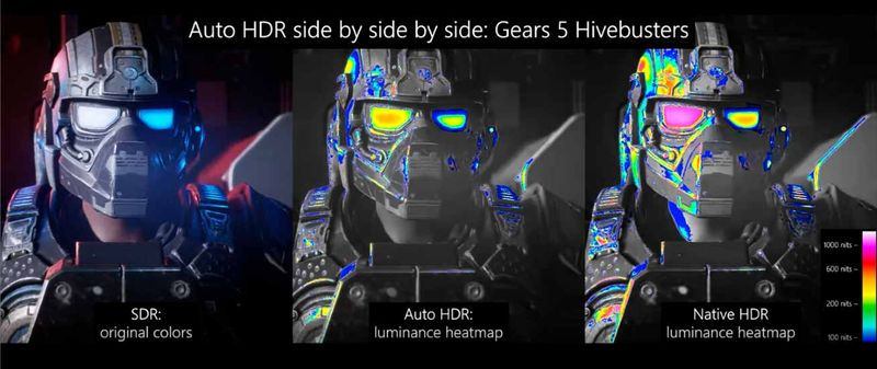 HDR feature in games coming soon to Windows 10