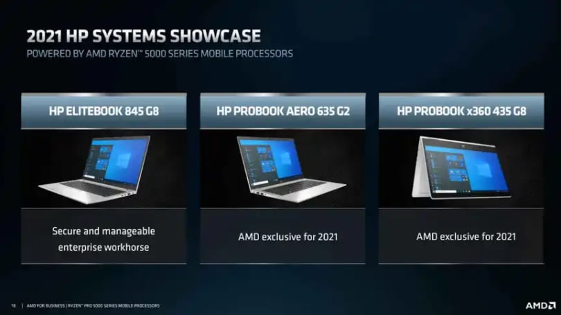 AMD unveiled Ryzen Pro 5000 Mobile chips with Zen 3