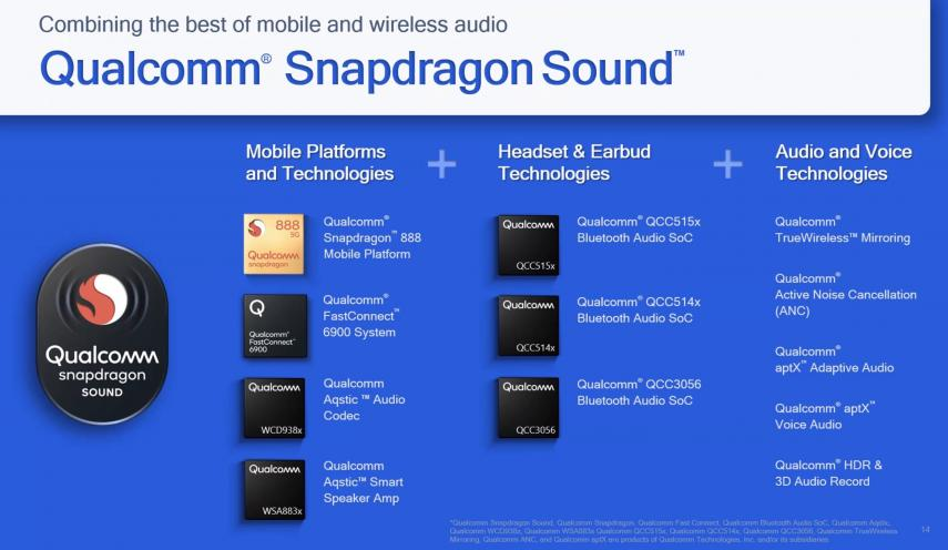 Qualcomm presents Snapdragon Sound certification to improve the audio performance