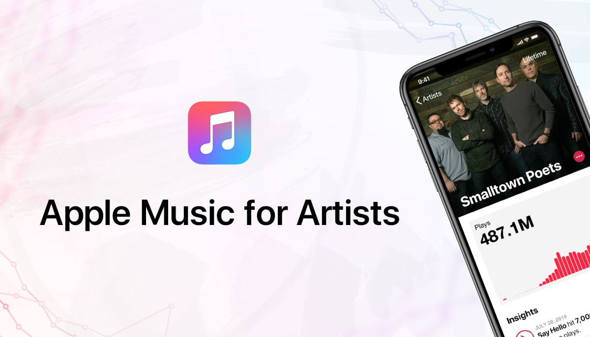 Apple Music claims to pay post title.01 per playback to artists 2
