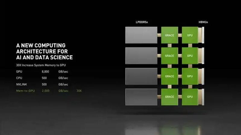 Nvidia announces processor to compete against Intel and AMD