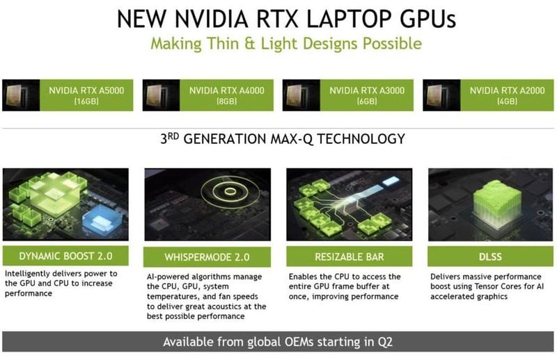 Nvidia introduces new ampere graphics for workstations
