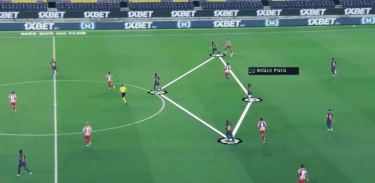 Real Madrid and Barcelona prepare for the Clasico with data software