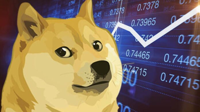 Dogecoin joined the cryptocurrency trend with a 95% rise in two days