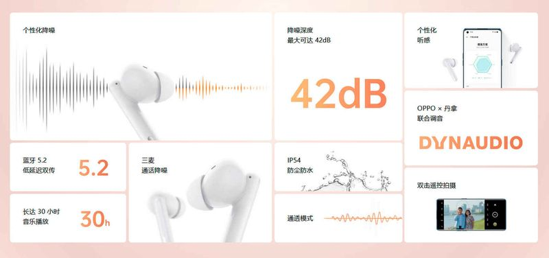 New OPPO Enco Free 2 headphones with up to 30 hours of battery life