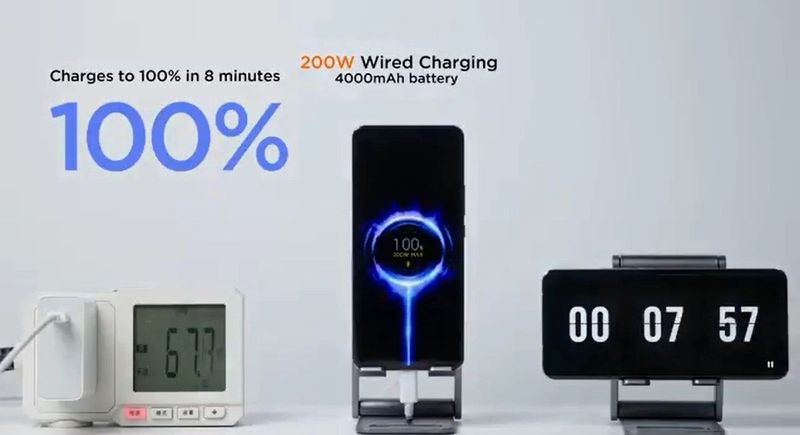 Xiaomi Hypercharge: 200W fast wired and 120W wireless charging