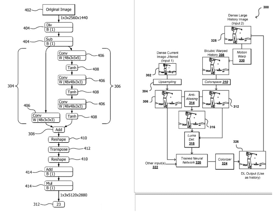 AMD's Gaming Super Resolution patent might be pointing out a potential DLSS 2.0 rival