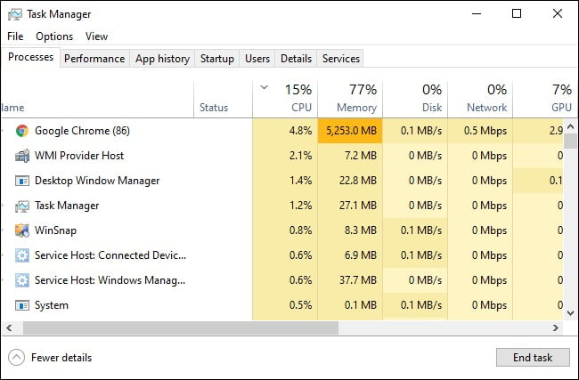How to recognize a malicious process in a Windows PC's task manager?