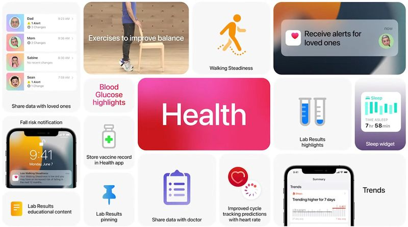 Apple will make it easier for you to share your health data with your family and doctors