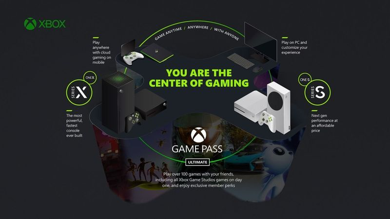 """Microsoft announces its own """"Chromecast"""": PC and Xbox games directly on your TV"""