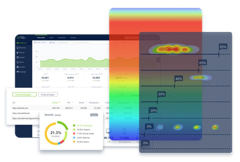 What is a heat map tool and how to choose the best one for you?