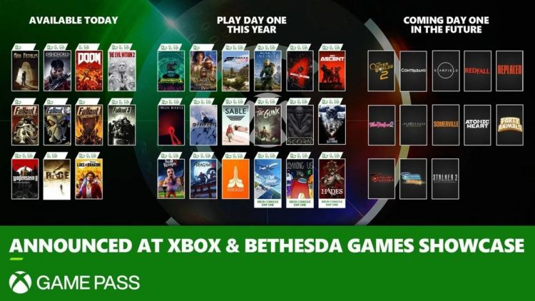 All games announced for Xbox Game Pass at E3 2021 conference