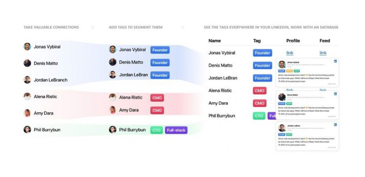 TidyTag, extension to sort LinkedIn contacts with tags