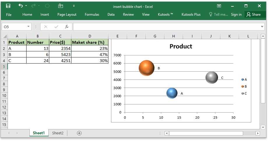 How to create a bubble chart in Excel?