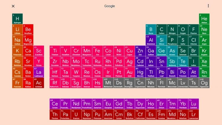 Google adds an interactive periodic table to its search engine