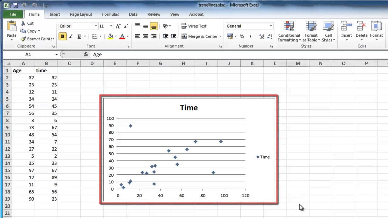 How to add a trendline in Excel?